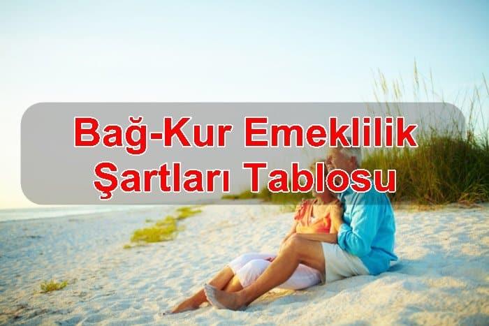 Photo of Bağ-Kur Emeklilik Şartları Tablosu
